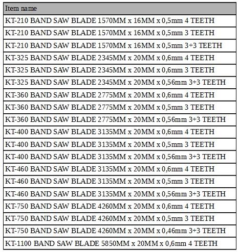 KT Band Saw Blades